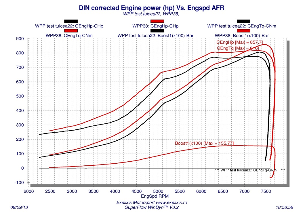 dyno%20with%20vanos%20controll.jpg