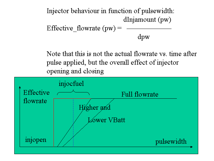 EffectiveFlowrate.png