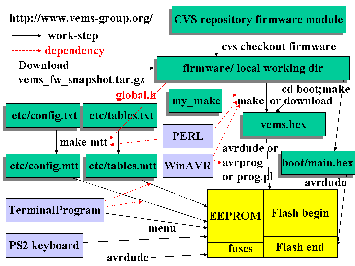 FirmwareOverView.png