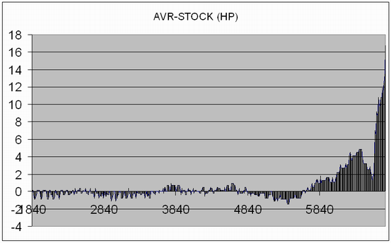 AVR-STOCK.png