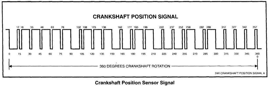 LS1_crank_timing.jpg