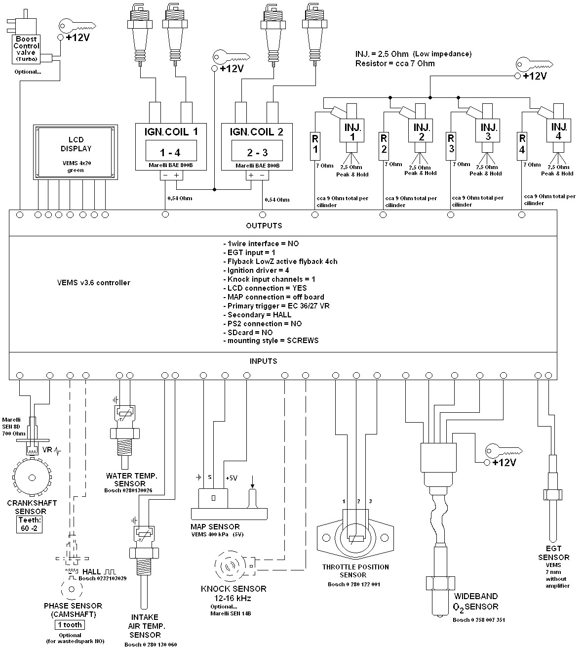 Wiring digram VEMS for Lancia 2L 16VT index of files lanciaslovakia vw lupo wiring diagram at panicattacktreatment.co