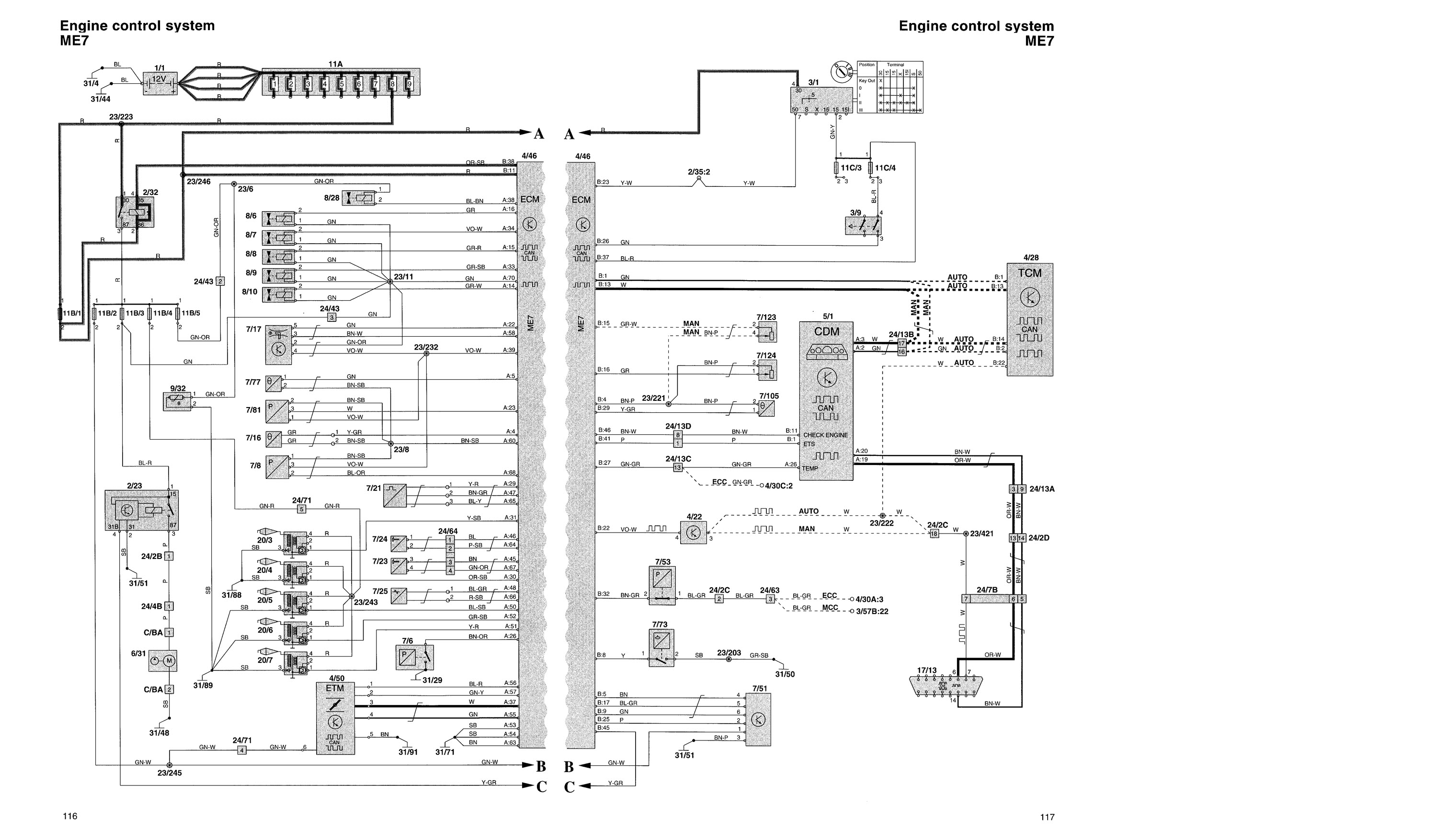 volvo 850 ignition wiring diagram volvo 850 pnp wiring diagram