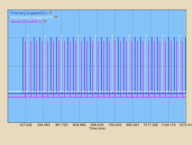 6cylPorsche_c129_divby43-1000RPM-triggerlog.png