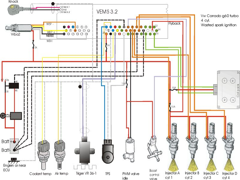 Injector Wiring Diagram Wiring Diagram General