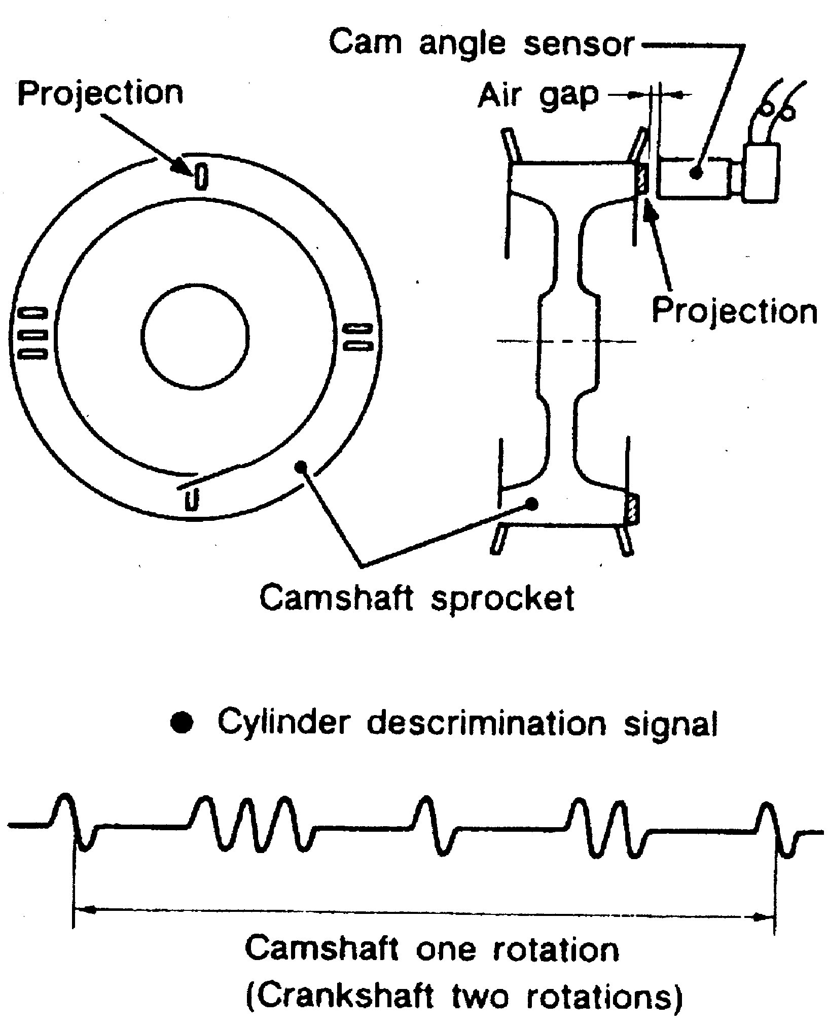 Input Trigger/Subaru Trigger
