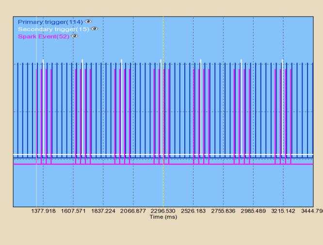 c008-0-400RPM-1000ms-triggerlog.png