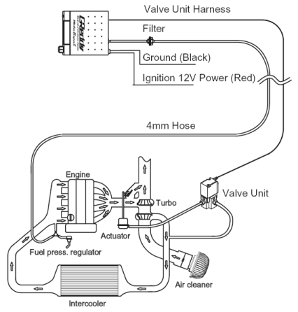 wiring diagram of a three way switch with Index on Poe Explained Part 1 besides 14026 155 likewise Top Notch 24 Volt Thermostat Wiring Diagram Design Water Heater Wiring Diagram Electric Hot Thermostat Wiring Jobs Near Me additionally SPST Rocker Switch Wiring furthermore Installing Bilge Pump.