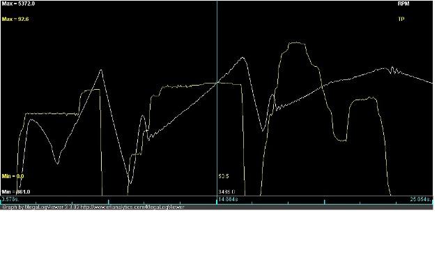 SpeedOscillation3.jpg