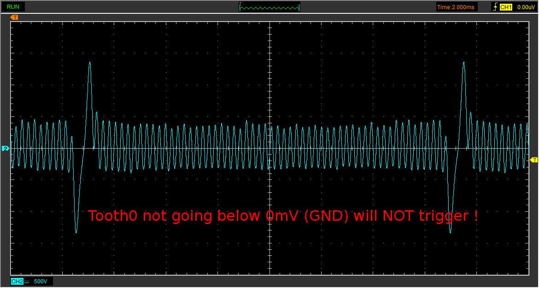 Pulse0_not_going_below_0mV_will_NOT_trigger.jpg