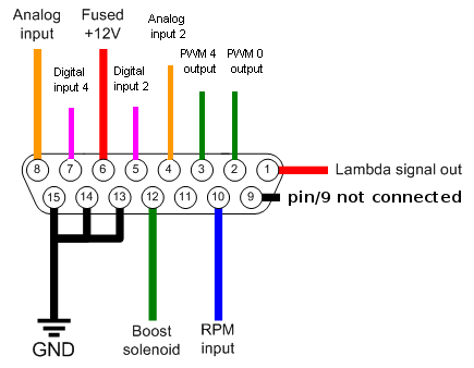 wiring diagram for usb 2 0 with Round Hardware on 391611545592 also Jet Engin  ponents besides Water Well Pressure Switch Wiring Diagram together with 12 Pin Caravan Plug Wiring Diagram in addition Usb 10 Interfacing With Pic.